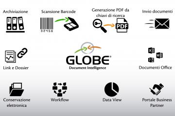 sinergy globe document management