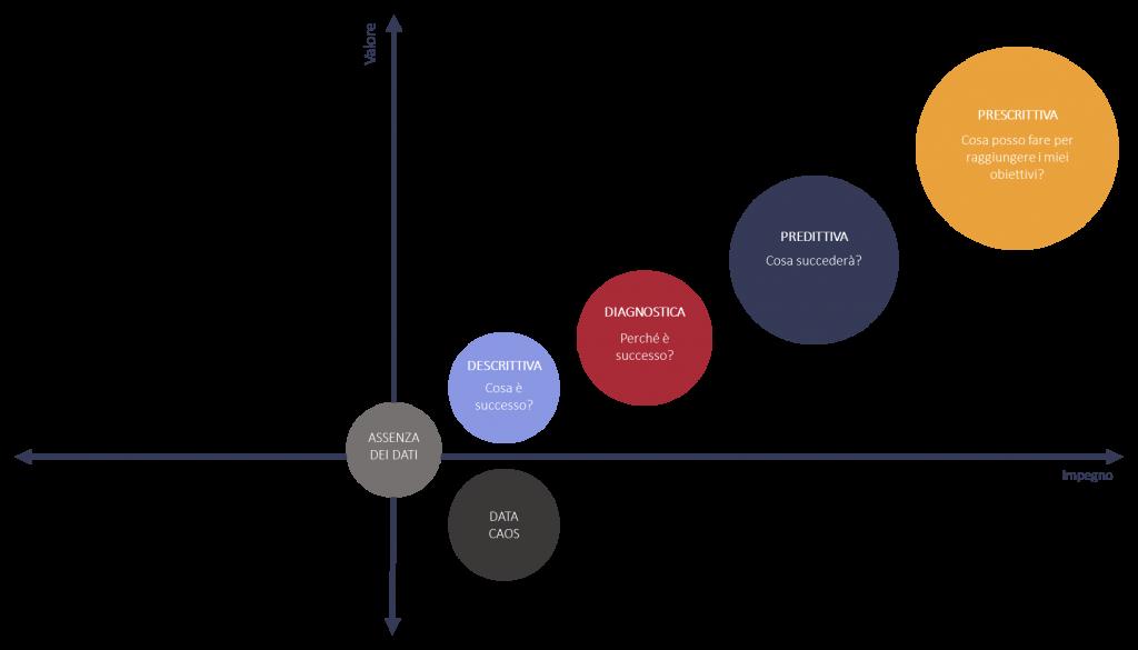 business analysis 2